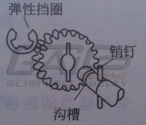 同步带轮与轴衔接方法