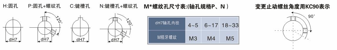 3M同步带轮轴孔规格
