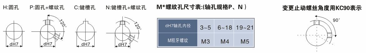 T2.5同步带轮轴孔规格