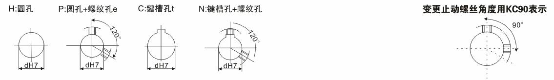 XXH同步带轮轴孔规格