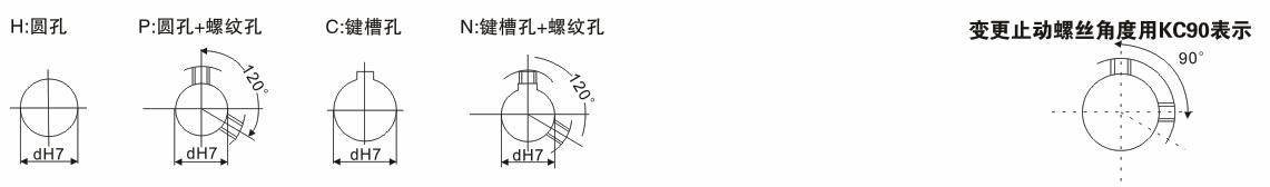 XH同步带轮轴孔规格