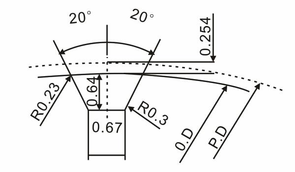 MXL带轮齿形图
