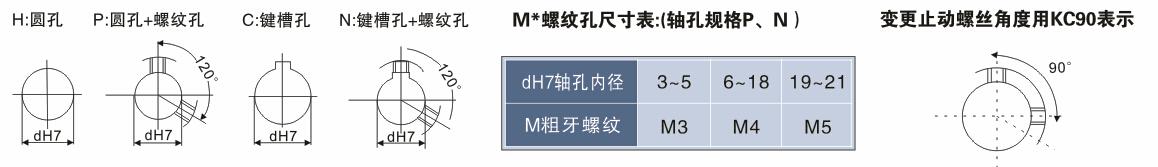MXL同步带轮轴孔规格